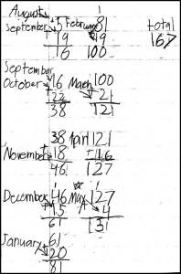 math-6-2